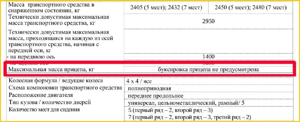 Регистрация фаркопа если в ОТТС написано буксировка прицепа не предусмотрена